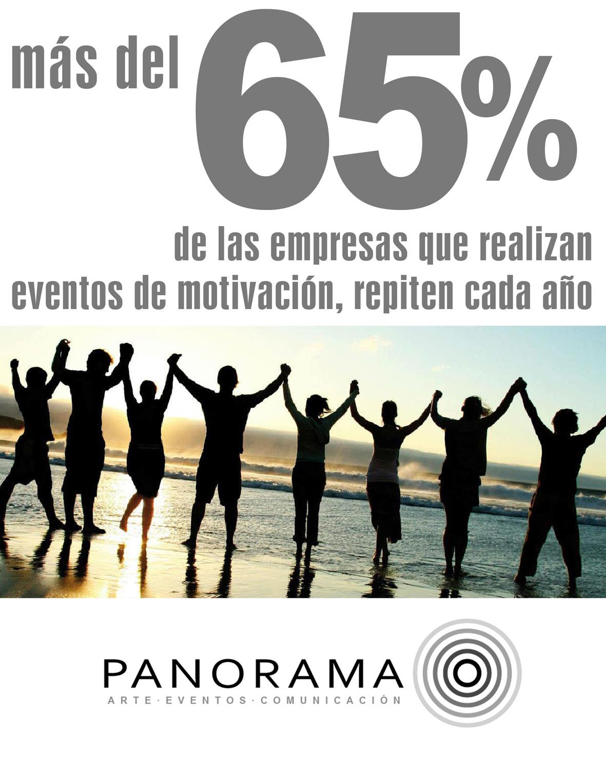 Eventos para empresas Tenerife